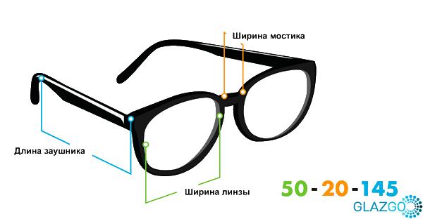 як дізнатися розмір окуляр